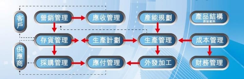 flow-chart.jpg